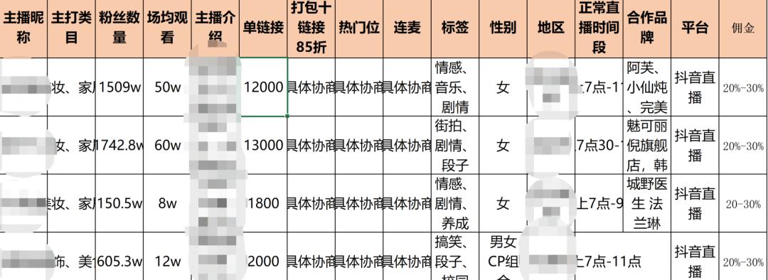 亚洲AV无码专区首页,国产成人亚洲综合无码动态,Tech星球,快手,抖音,淘宝,电商,直播,国产成人亚洲综合无码动态