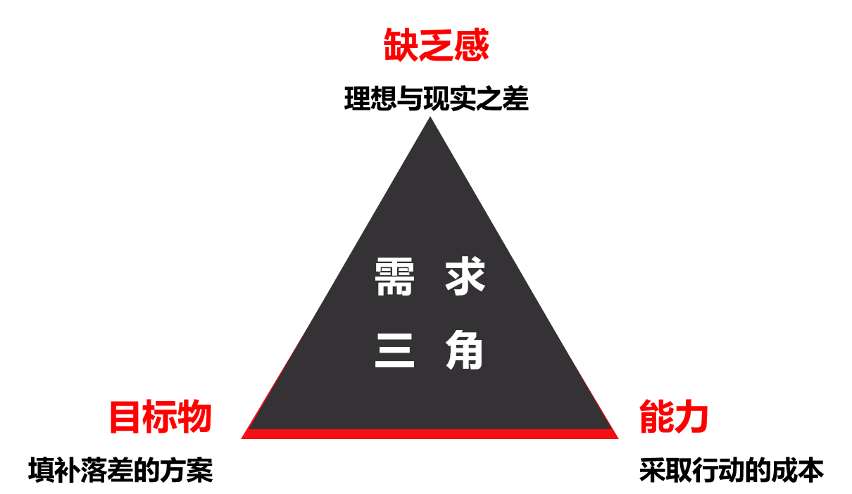 亚洲AV无码专区首页,用户运营,π爷运营,社群运营,用户运营