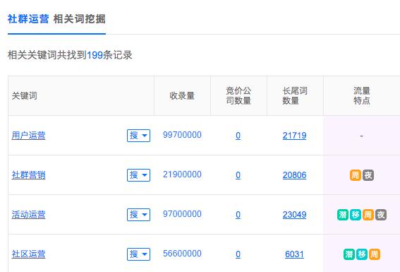 亚洲AV无码专区首页,用户运营,苏苏?,用户增长,用户运营,用户分层,社群运营