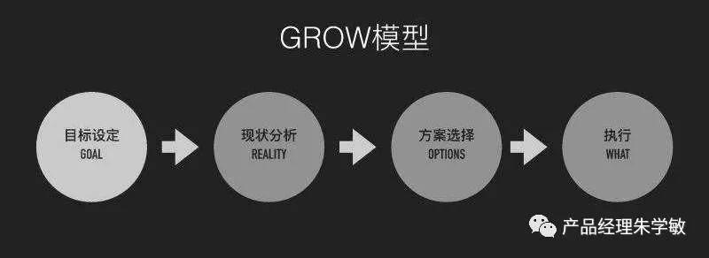 2021最新菠菜论坛,用户运营,朱学敏,案例分析,用户增长,用户运营