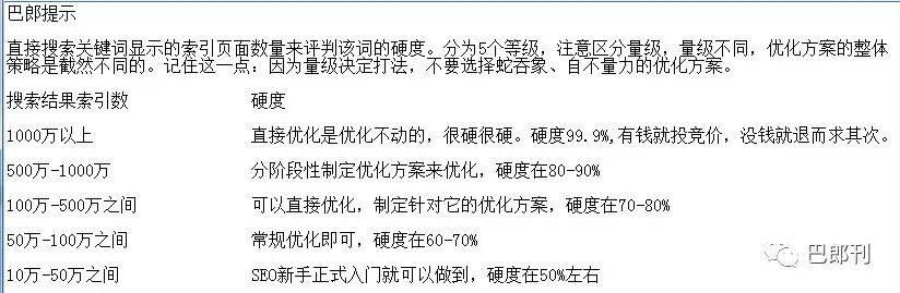 亚洲AV无码专区首页,国产成人亚洲综合无码策略,巴郎刊,SEO入门,SEO,竞价国产成人亚洲综合无码,关键词,SEM