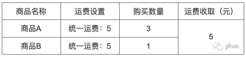 无需存款注册秒送38,产品设计,ykun,页面,设计,产品