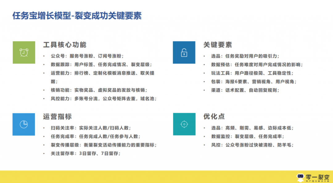 2021最新菠菜论坛,广告文案,鉴锋,用户研究,运营规划,策划,复盘,案例分析,案例