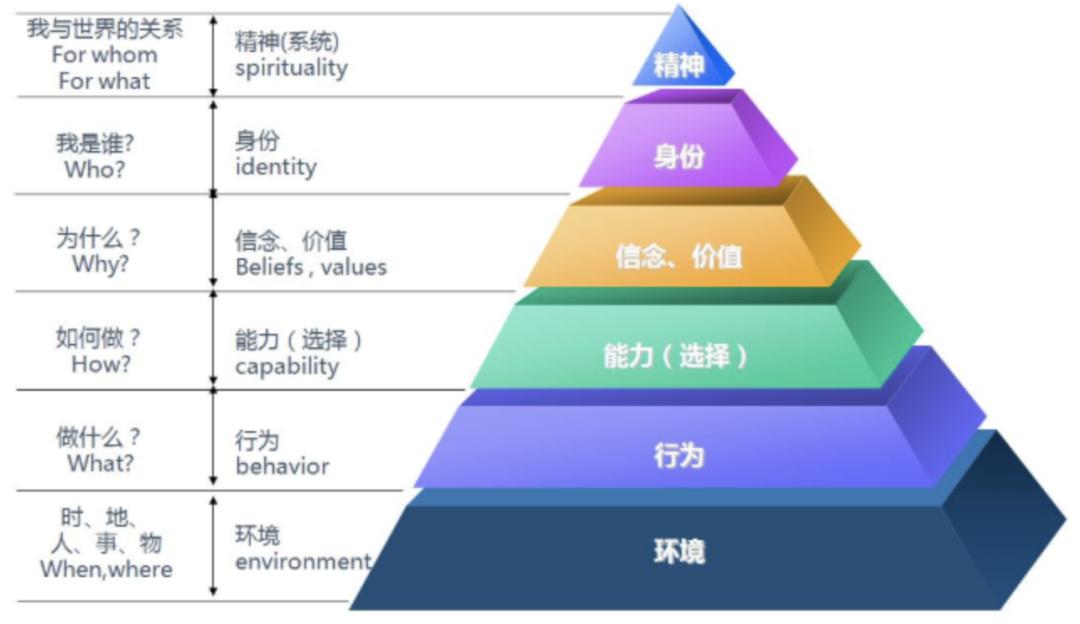 亚洲AV无码专区首页,职场成长,艾奇SEM,职场,逻辑思考,思维,认知