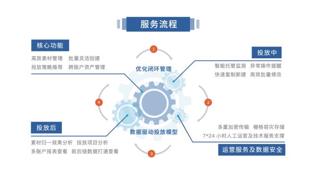 亚洲AV无码专区首页,广告文案,热云,传播,营销