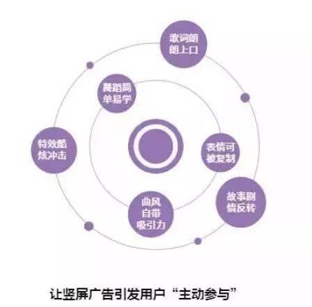亚洲AV无码专区首页,短视频,木木老贼,抖音,涨粉,营销,抖音,直播