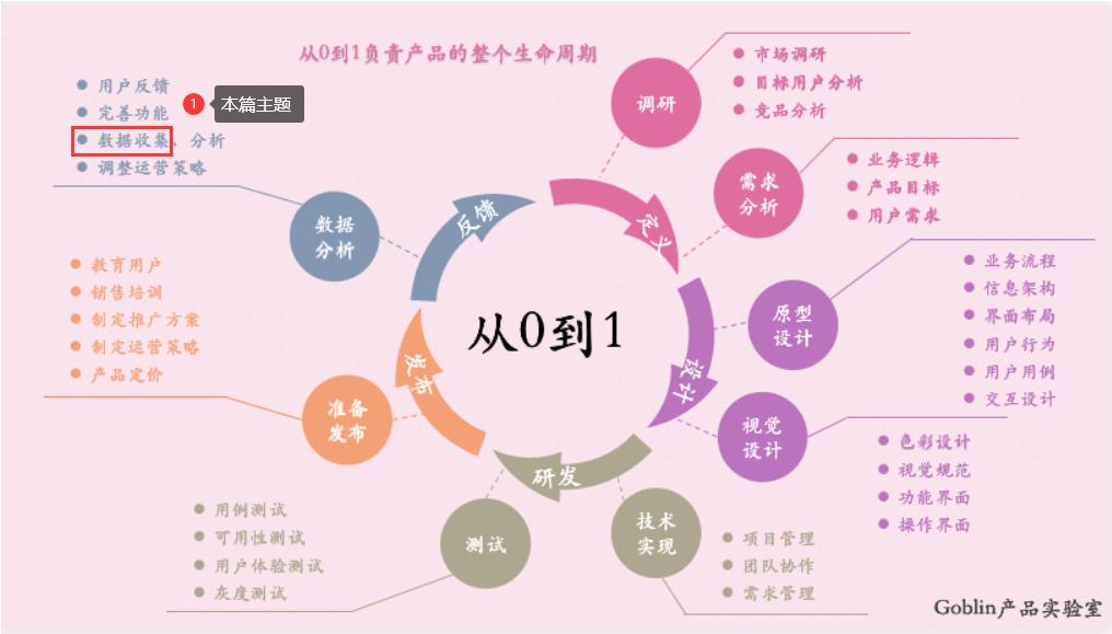 亚洲AV无码专区首页,职场成长,空,成长,思维,总结