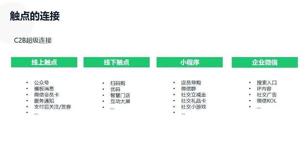亚洲AV无码专区首页,新媒体,馒头商学院,抖音,小红书,总结,知乎,抖音,增长,涨粉,微信