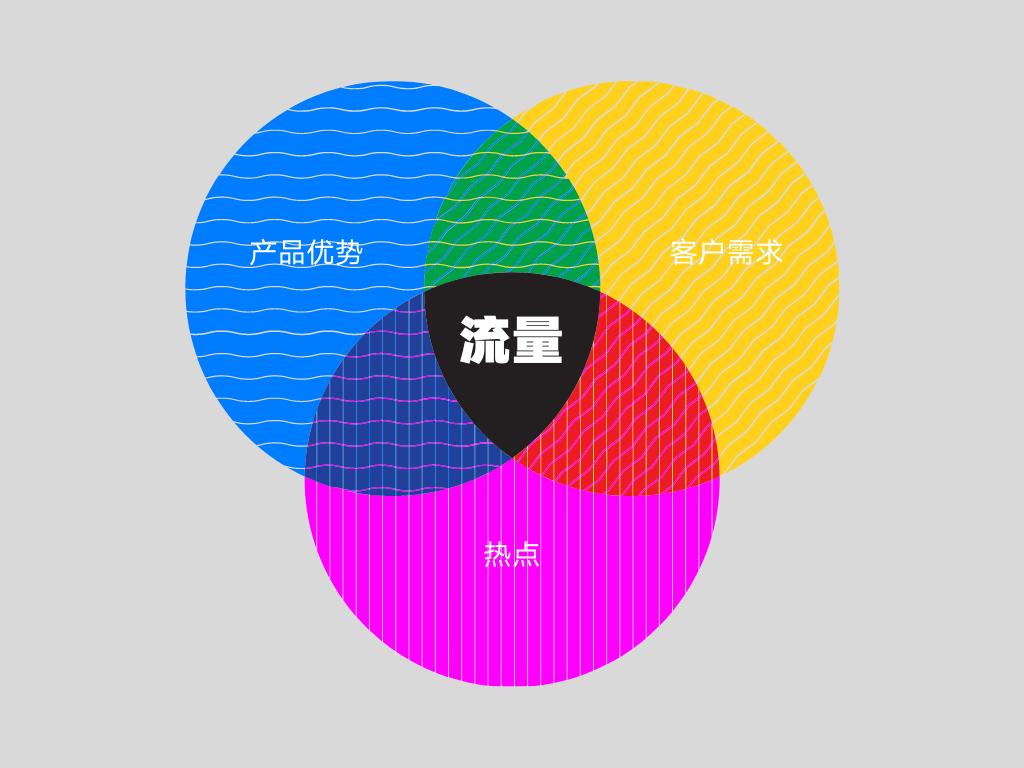 亚洲AV无码专区首页,广告文案,Canva可画,国产成人亚洲综合无码,技巧,策略,文案,传播,营销
