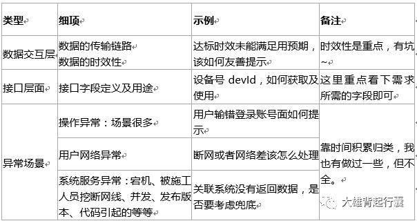 亚洲AV无码专区首页,职场成长,行走的大雄,产品思维,成长,思维,总结,工作