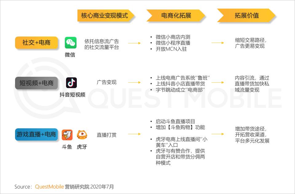 无需存款注册秒送38,手机验证领58彩金不限id动态,QuestMobile,互联网
