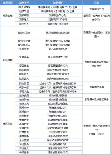 自助领取彩金38,绑定账号送38体验金动态,徐游,互联网,用户研究,绑定账号送38体验金动态
