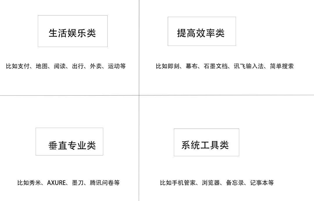 鸟哥笔记,广告文案,Levin,营销,策略,运营规划
