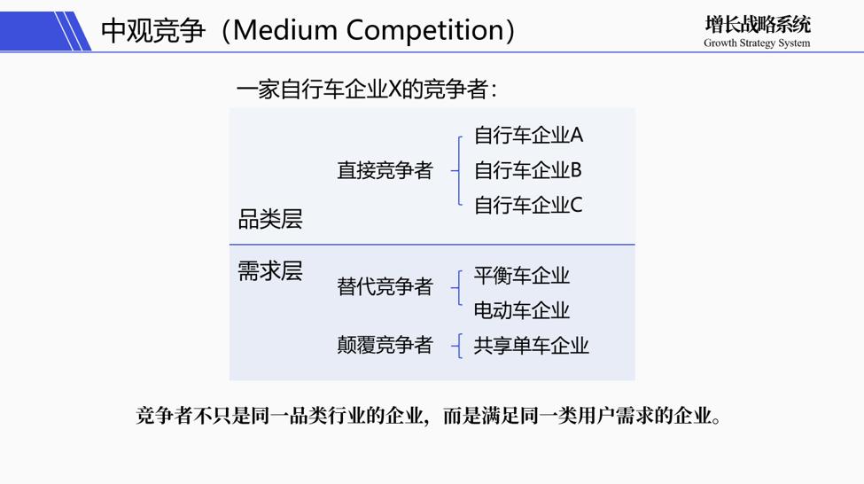 鸟哥笔记,行业动态,郑光涛Grant,行业动态,用户研究,运营模式