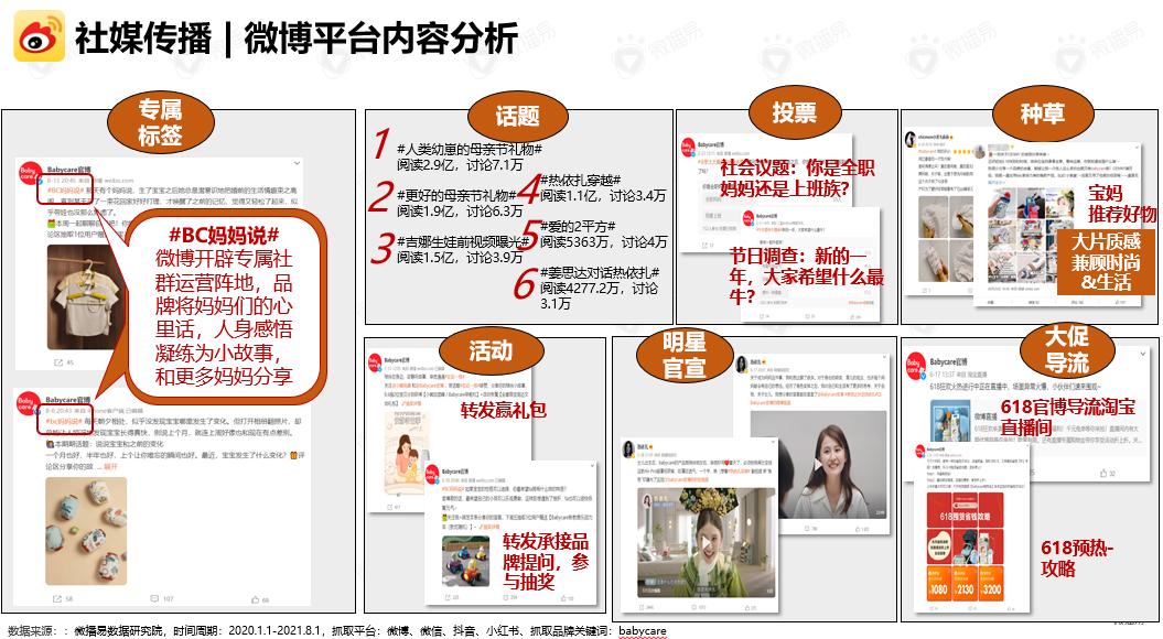 鸟哥笔记,广告营销策略,用户637186,借势营销,新零售,新消费,内容营销,案例分析,品牌打造,新零售,案例分析