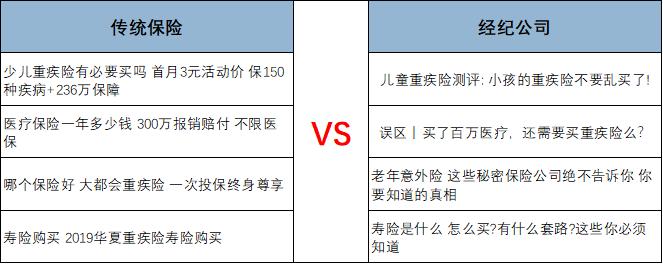 鸟哥笔记,SEM,金洪军,案例分析