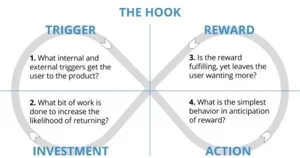 鸟哥笔记,用户运营,川,用户增长,增长策略,定位,产品运营,用户增长