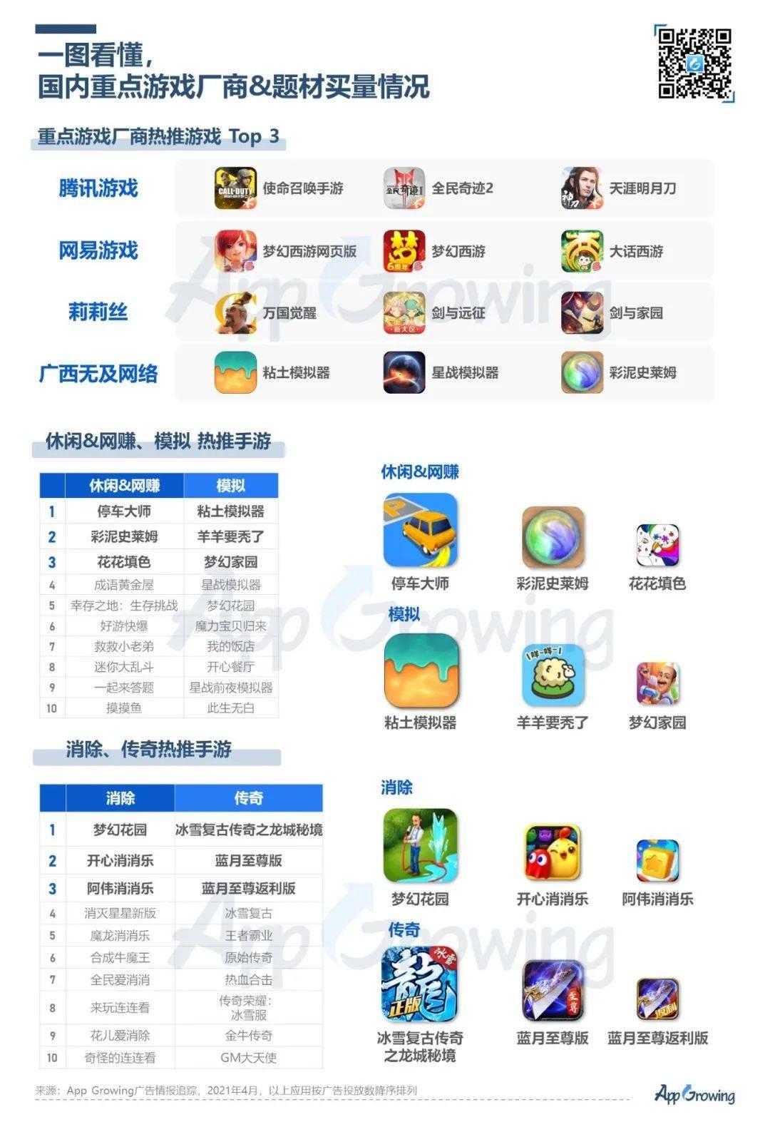 鸟哥笔记,APP推广,App  Growing,趋势,案例,推广策略