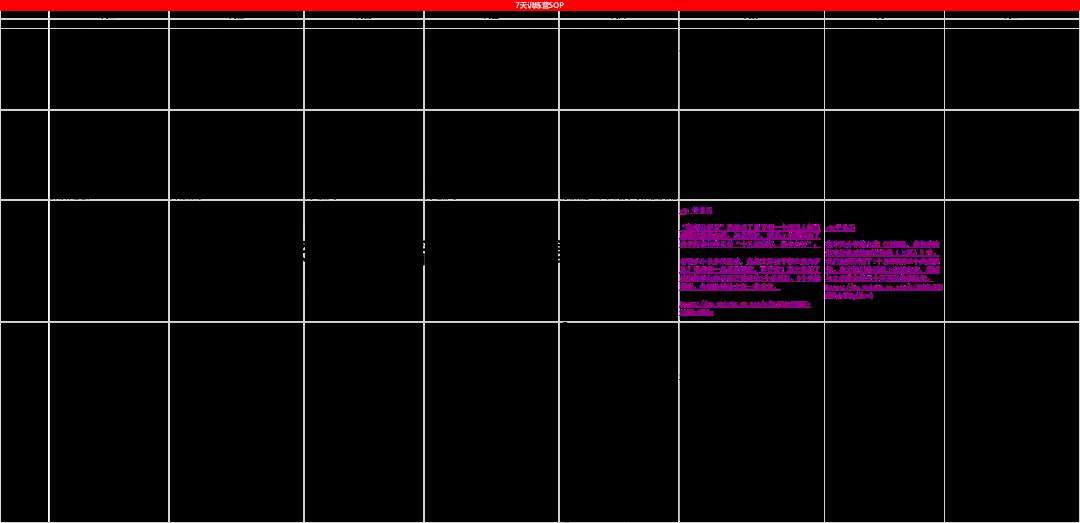 鸟哥笔记,用户运营,梁山伯伯,运营体系,案例分析,积分体系,企业微信,社群运营,微信群,案例分析,社群运营
