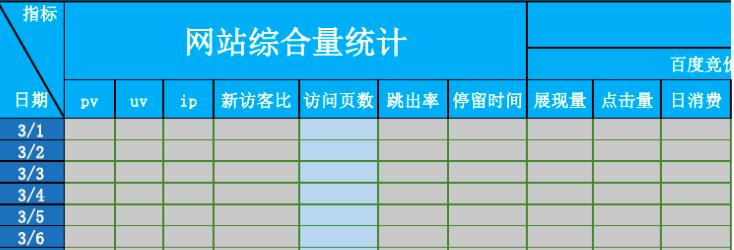 鸟哥笔记,推广策略,白杨seo,搜索流量,搜索引擎营销,SEO,数据分析,SEM,SEO