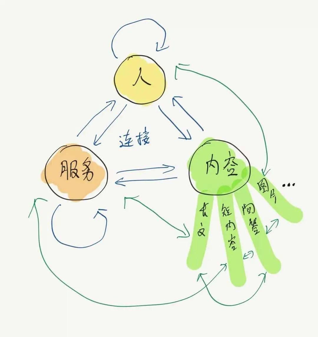 <a href='http://mcnjigou.com/?tags=3'>抖音</a>、<a href='http://mcnjigou.com/?tags=4'>快手</a>短视频是个机会,但会是我的机会吗?你肯定也反问自己!