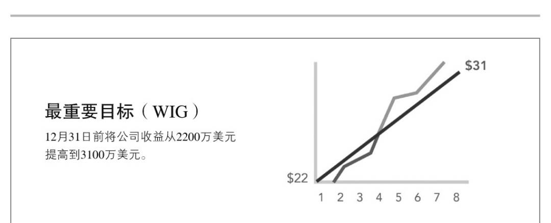 鸟哥笔记,职场成长,刘润,经营管理,工作总结,工作方法