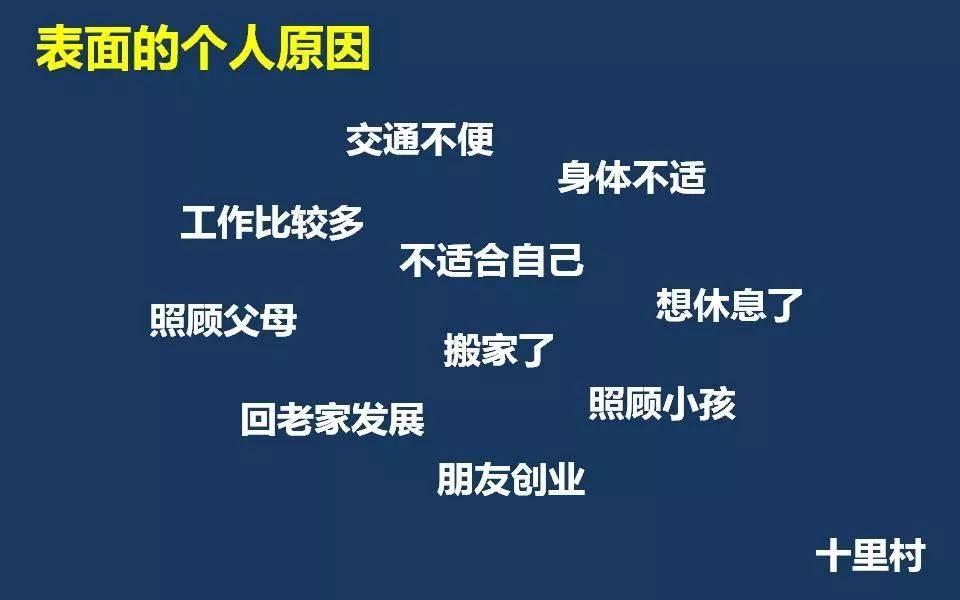 鸟哥笔记,职场成长,十里村,工作,职场