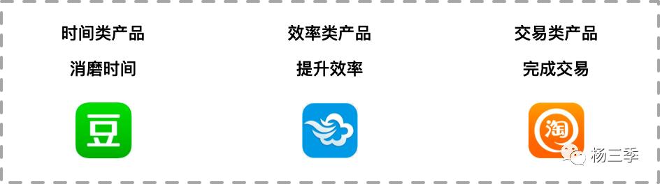 鸟哥笔记,营销推广,杨三季,技巧,广告,广告营销,策略,营销