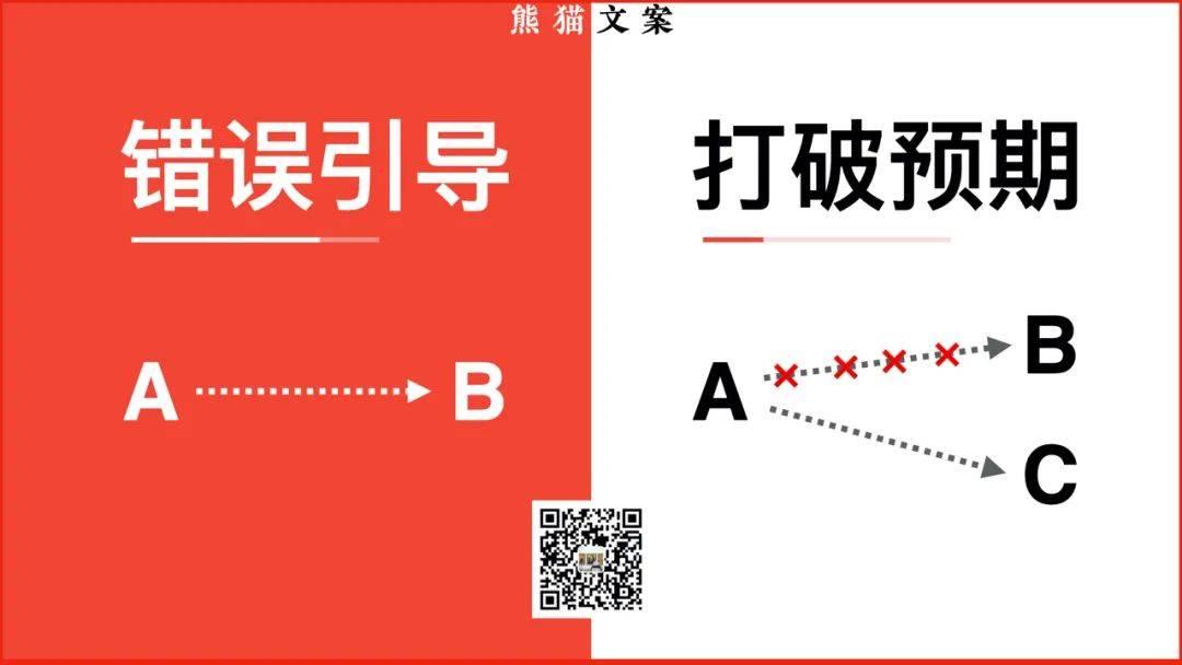 14474889416098a003ceae66.44486029 - 如何写好文章标题?