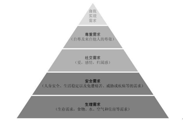 鸟哥笔记,广告文案,颜周,定位,策略,文案
