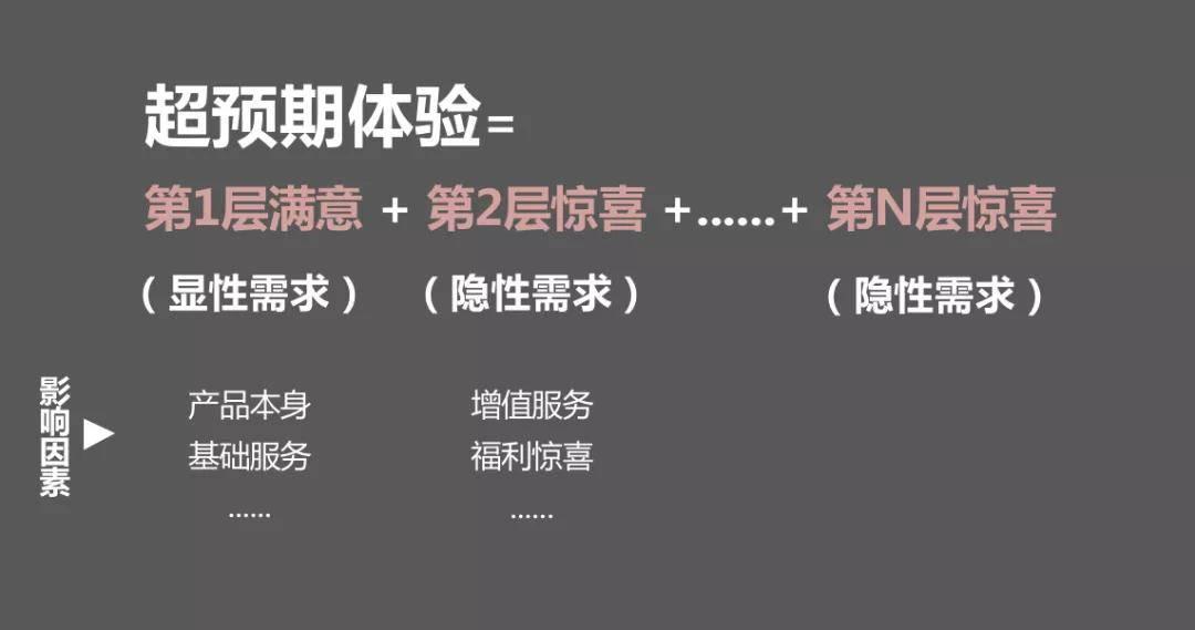 鸟哥笔记,用户运营,晏涛三寿,用户思维,用户思维,用户增长,用户运营,用户增长,用户运营,用户研究