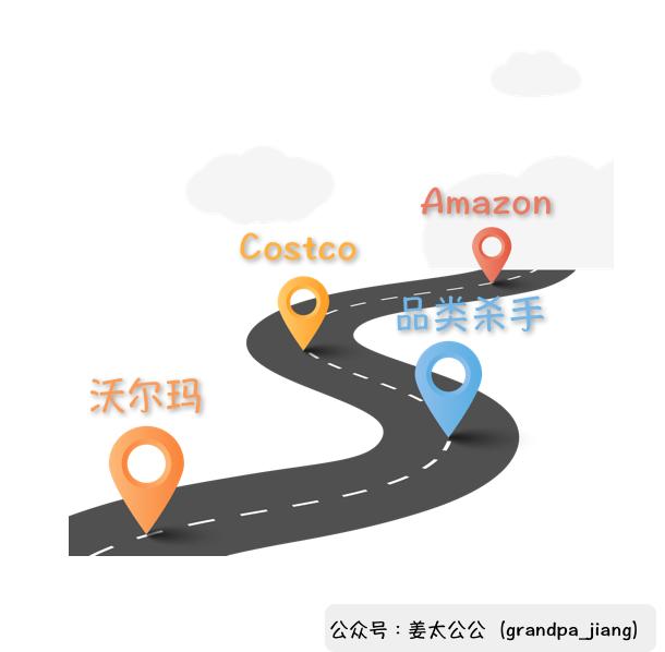 鳥哥筆記,行業動態,姜太公公,新零售,營銷,用戶研究,行業動態