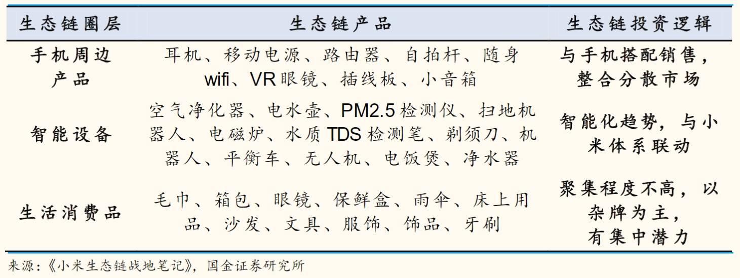 鸟哥笔记,品牌策略,郑光涛Grant,商标,定位,宣传,策略