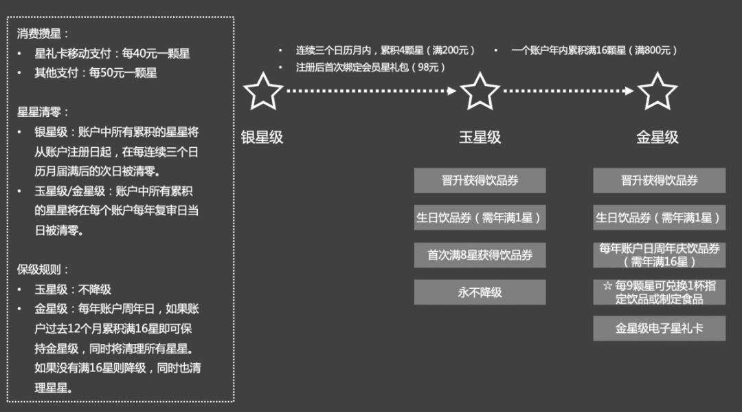 鸟哥笔记,用户运营,一只特立独行的Eric,产品,案例分析,用户运营,用户研究