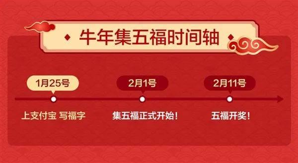 """热度与吐槽齐飞,付出宝为何偏爱""""集五福""""?,广西红客"""