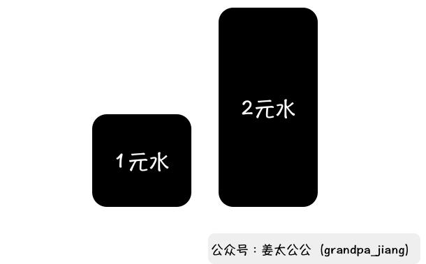 鸟哥笔记,品牌策略,姜太公公,策略,品牌