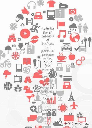 鳥哥筆記,用戶運營,大數據產品設計與運營,用戶畫像,用戶運營,用戶研究