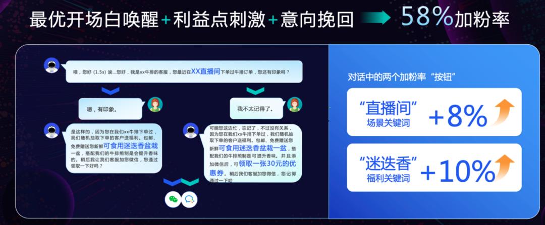 鸟哥笔记,用户运营,见实,微信生态,私域流量,转化,私域流量,转化,营销