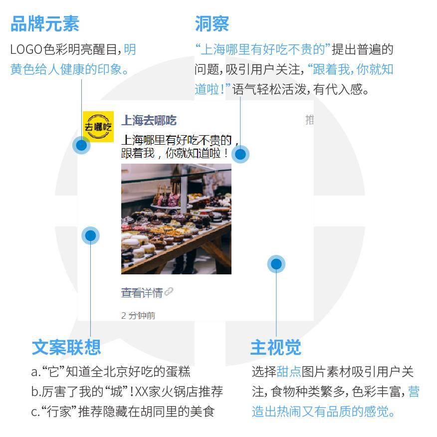 鸟哥笔记,信息流,腾讯社交广告,信息流广告