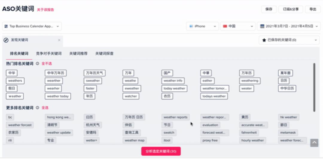 鸟哥笔记,APP推广,AppAnnie,关键词,ASO优化,App Store