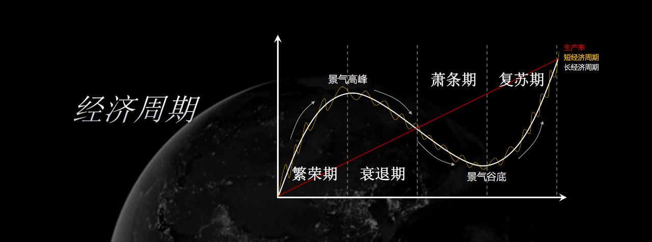 鳥哥筆記,行業動態,劉潤,行業動態,營銷,規則