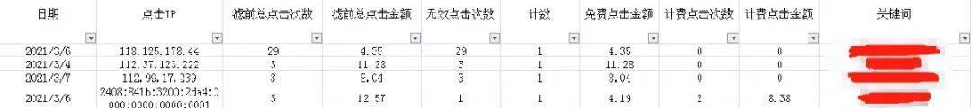 鸟哥笔记,推广策略,九枝兰,数据分析,推广,匹配模式,SEO