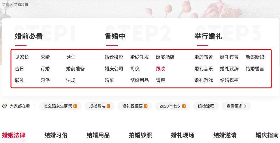 鸟哥笔记,SEM,白杨seo,SEO,流量,关键词,策略,目标受众