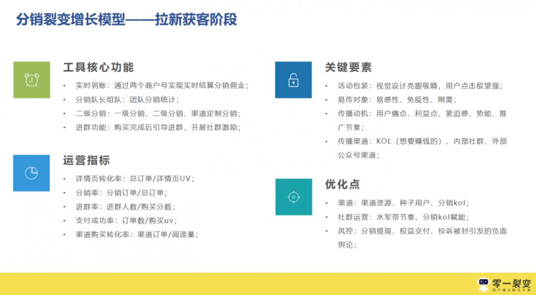 鸟哥笔记,营销推广,鉴锋,用户研究,运营规划,策划,复盘,案例分析,案例