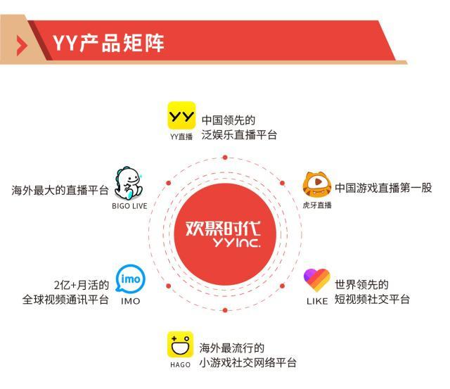 鸟哥笔记,行业动态,Tech星球,YY,百度,百度,互联网,行业动态