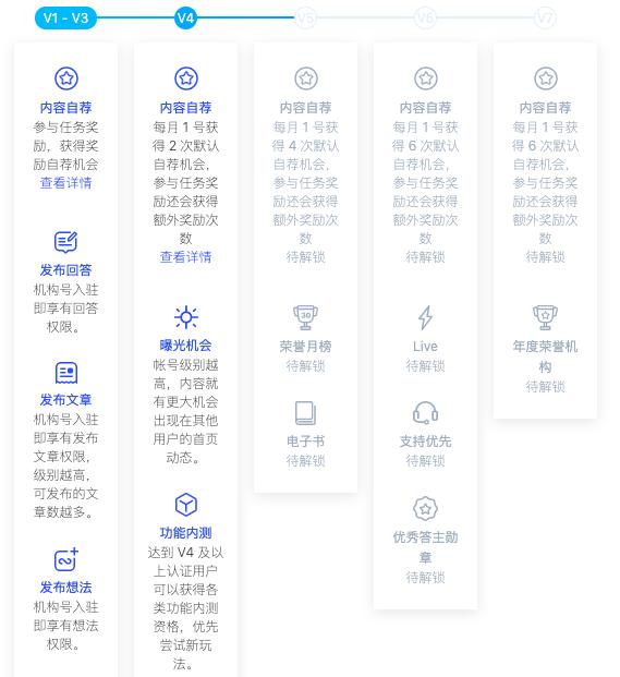 鸟哥笔记,新媒体,运营小魔王,自媒体,ToB,内容生态,自媒体