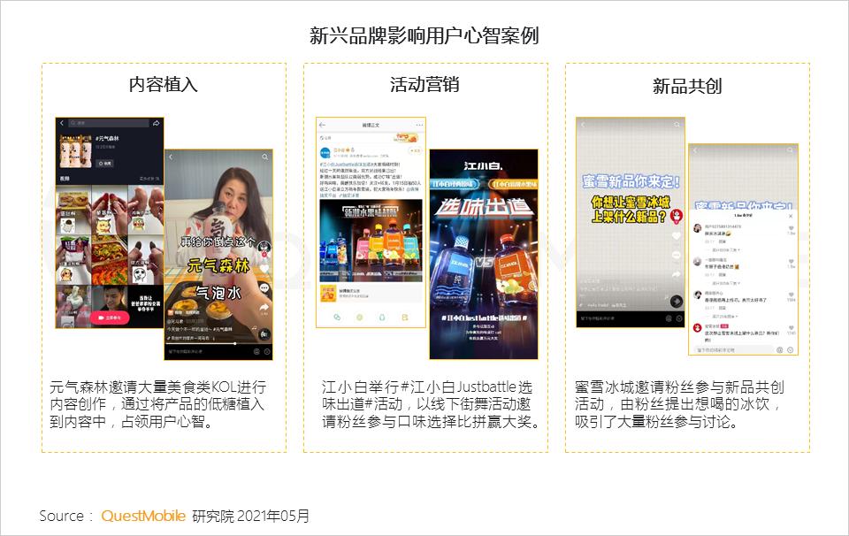 鸟哥笔记,行业报告,QuestMobile,行业报告,网红品牌,食品饮料行业