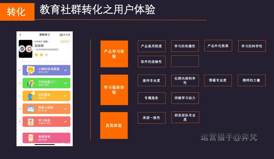 鸟哥笔记,用户运营,弈梵,教育,增长策略,增长,获客