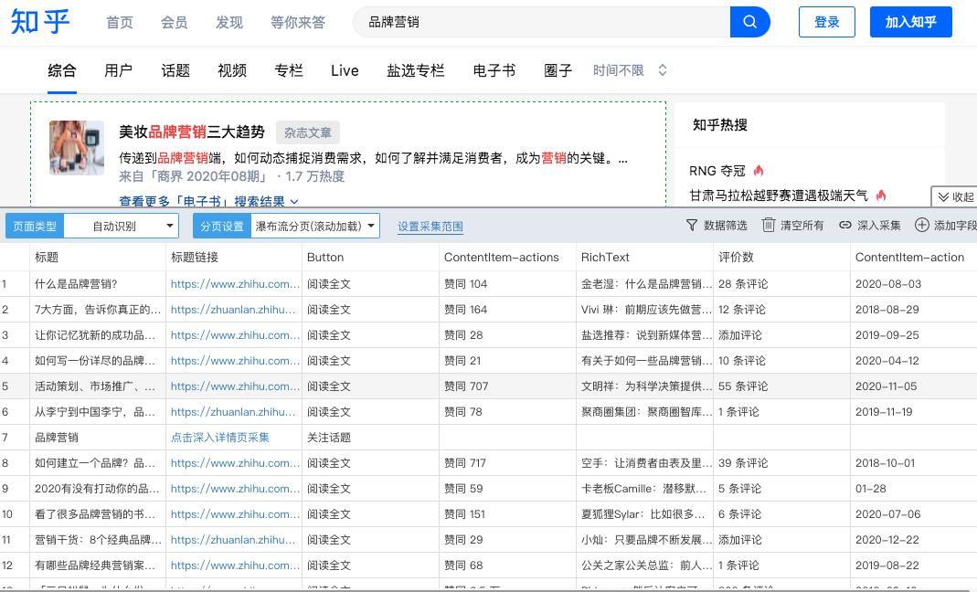 鸟哥笔记,新媒体,赵子辰Vic,创作者,内容生态,知乎,知乎,内容运营,知乎,内容运营