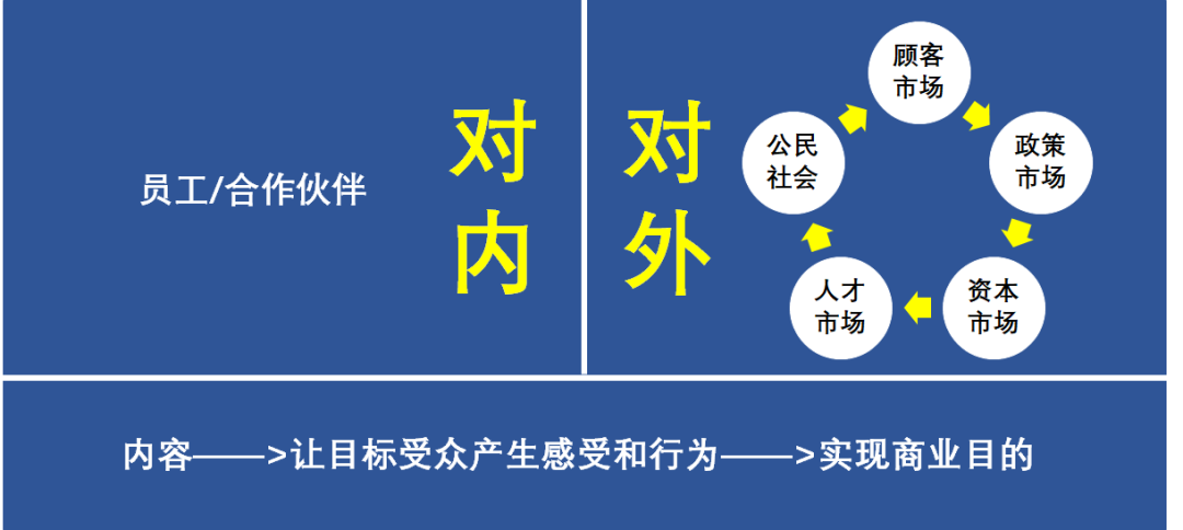 鸟哥笔记,新媒体,七邵,企业号,内容营销,内容运营,新媒体运营,新媒体运营